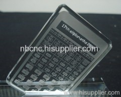 sandblasting crystal calculator