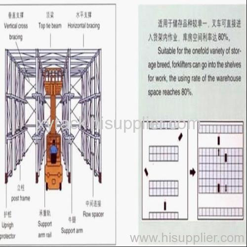 Warehosue Drive In Rack From China Manufacturer Weifang