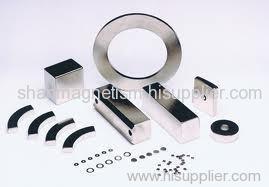 Magnets Magnet