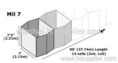 HESCO military protective barrier