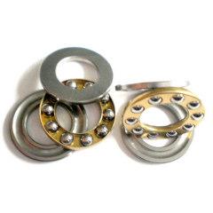 F-M mini-series bearings