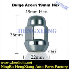 locking part wheel nuts