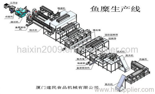 Surimi production line JM manufacturer from China Xiamen jianmin ...