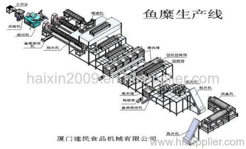 Surimi production line JM manufacturer from China Xiamen jianmin ...