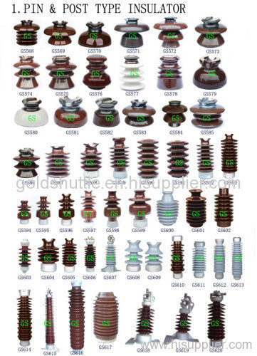 Antique Porcelain Insulators | Best 2000+ Antique decor ideas