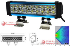 Heavy Duty led Work lamps