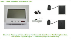 Wireless Home Electricity Energy Monitors manufacturers