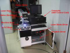Industry Laser System