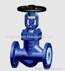 Forged Steel Bellow Sealed Globe Valves