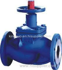 DIN Standard Bellow Sealed Globe Valve ( NRS )