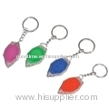 promotion key light
