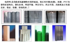 Square hole iron electro welded wire mesh