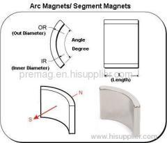 Arc Magnets