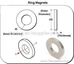 Ring Magnets