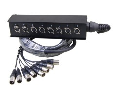 Stage box cables