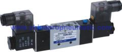 China Airtac Solenoid Valve manufacturer