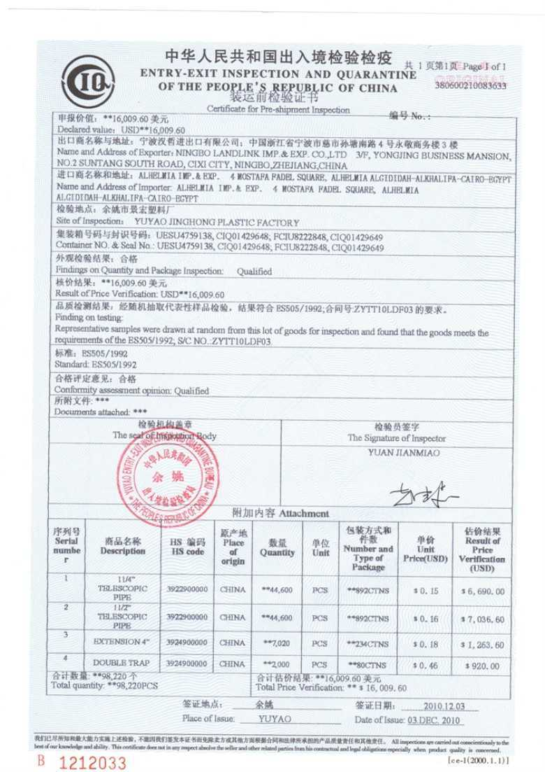 export to egypt ciq certificates