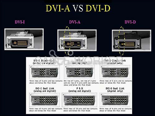 Hdmi To Dvi D Dual Link Adaptor From China Manufacturer
