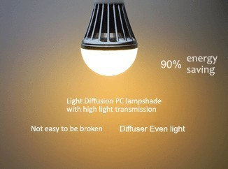What is High Power LED