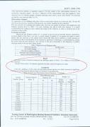 Biocompatibility Test 3-2