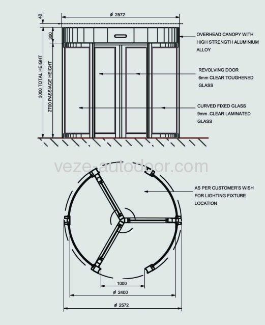 Bill of materials in addition 12ax7 Tube Datasheet further Chapter05 moreover AgileRequirementsEx le likewise Visio Lan Diagram. on physical diagram of a data center