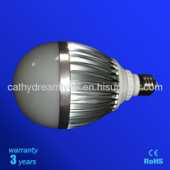 LED high power globe bulb