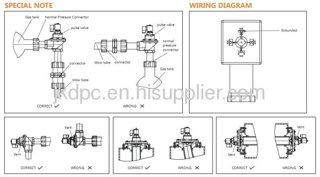 Pulse jet diaphragm valves products from china mainlandbuy pulse pulse valve fixing ccuart Choice Image