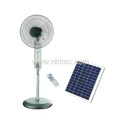 solar fans