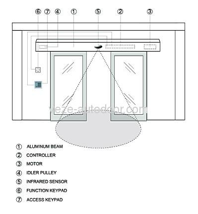 Commercial Sliding Door System From China Manufacturer Ningbo Veze