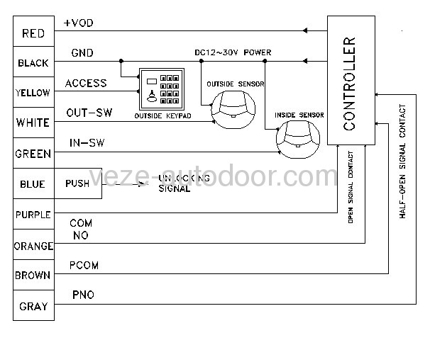 2012 02%2F14%2F144825594745 automatic sliding door function keypad manufacturer & supplier automatic sliding gate wiring diagram at cita.asia