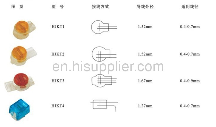 UB2A wire connector manufacturer from China Cixi Sembanx ...