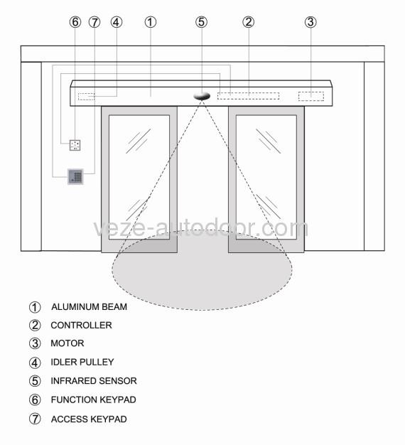 Sliding Glass Doors Drawing