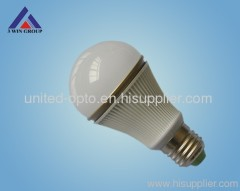 bulb light; incandescent bulb; bulb lamp; globe bulb; globe