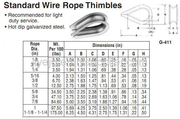 g411 wire rope thimble from china manufacturer