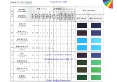 Pigment Blue 15:4 (Fast Blue BGNCF)