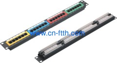 Europe type patch panel