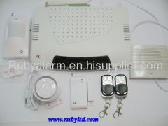 intelligent GSM SMS alarm system