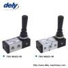 Buy China TSV98322 Pneumatic Hand Pull Valve