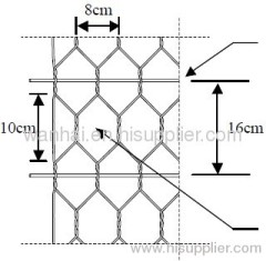 double twist wire mesh with Transverse Reinforcing Rod