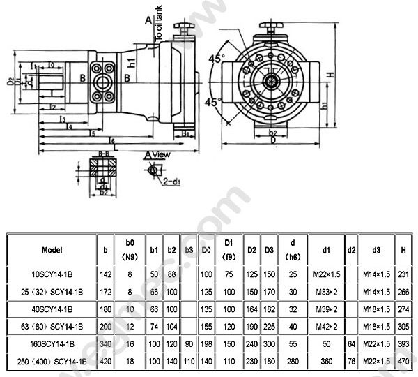 hydraulic manual operated axial variable displacement piston pump scy series manufacturer from