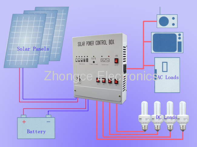 2012 04%2F10%2F152747363794 wiring diagram for this mobile off grid solar power system wiring diagram for solar panel system at gsmx.co
