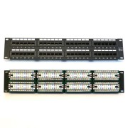 The Patch Panel high density Circuit
