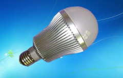 E27 12V DC LED LAMPS
