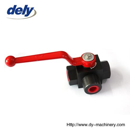 ball valve news