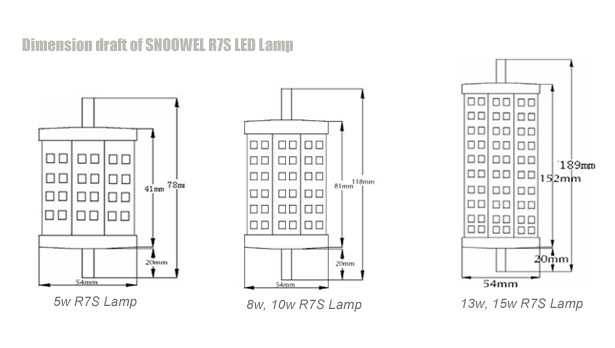 dimmable led r7s from china manufacturer