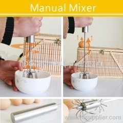 Manual Mixer