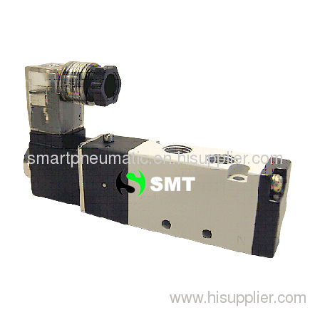 Water Solenoid valves