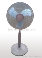 solar electric fan