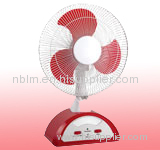 Solar Desktop Rechargeable Fan with Solar Panel