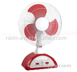 battery oscillating fan